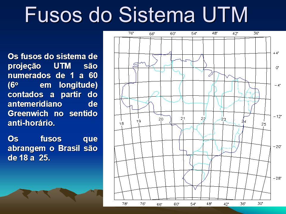 Fusos do Sistema UTM