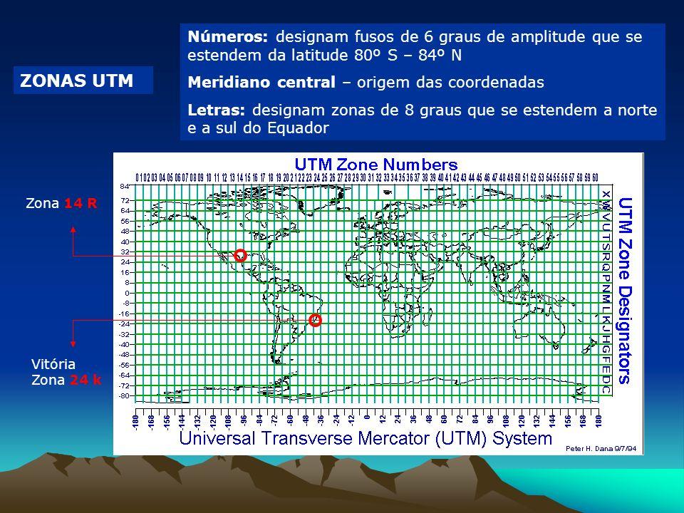 Números: designam fusos de 6 graus de amplitude que se estendem da latitude 80º S – 84º N