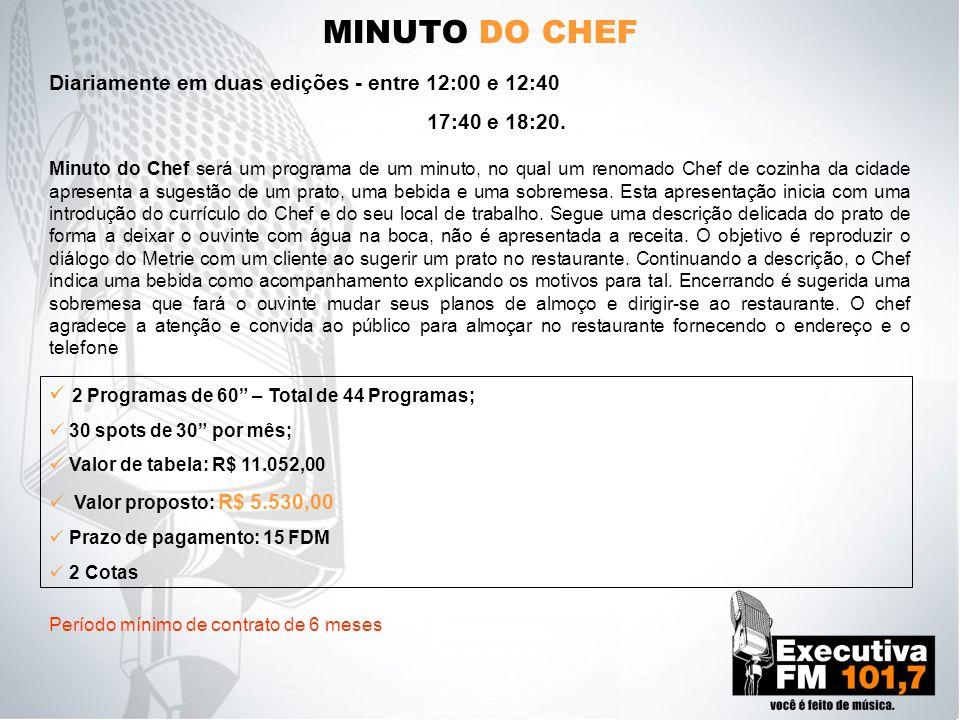 MINUTO DO CHEF Diariamente em duas edições - entre 12:00 e 12:40
