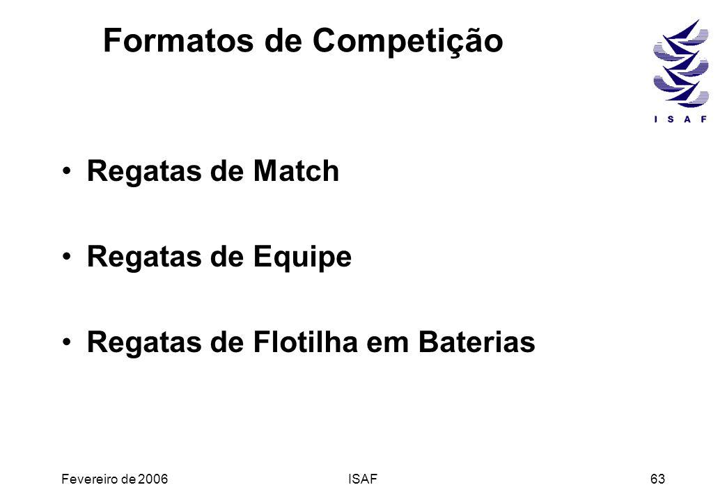 Formatos de Competição