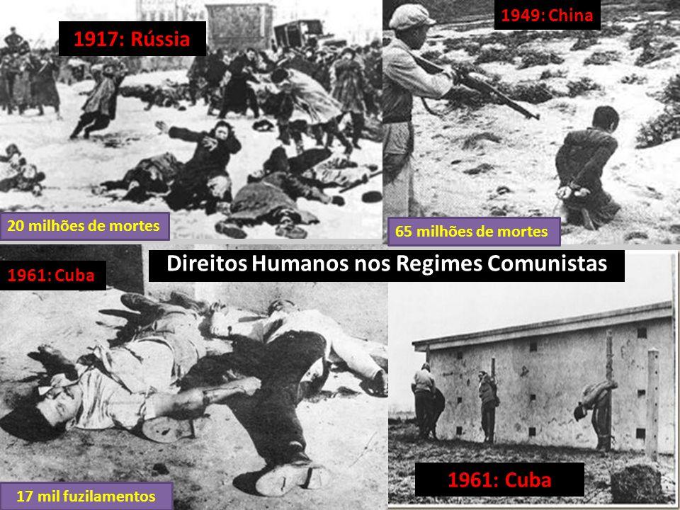 Direitos Humanos nos Regimes Comunistas