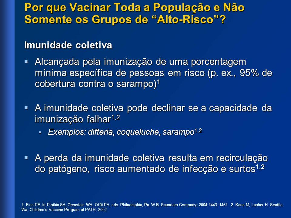 Por que Vacinar Toda a População e Não Somente os Grupos de Alto-Risco Imunidade coletiva