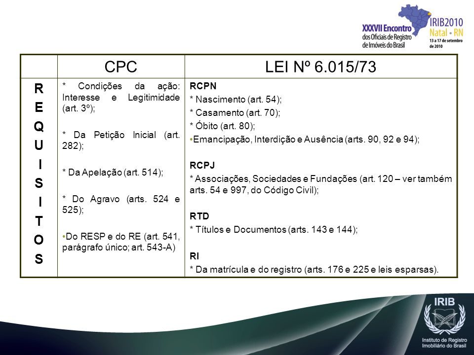 CPC LEI Nº 6.015/73. R. E. Q. U. I. S. T. O. * Condições da ação: Interesse e Legitimidade (art. 3º);