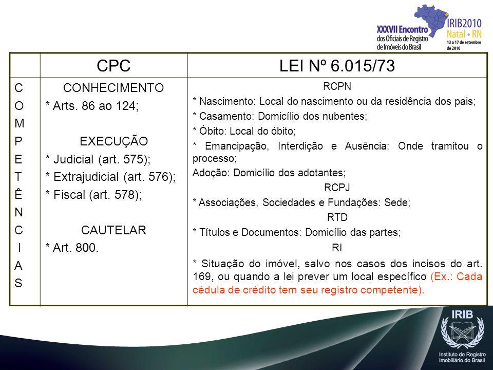 CPC LEI Nº 6.015/73 C O M P E T Ê N I A S CONHECIMENTO