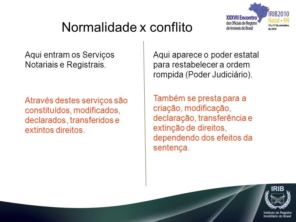 Normalidade x conflito