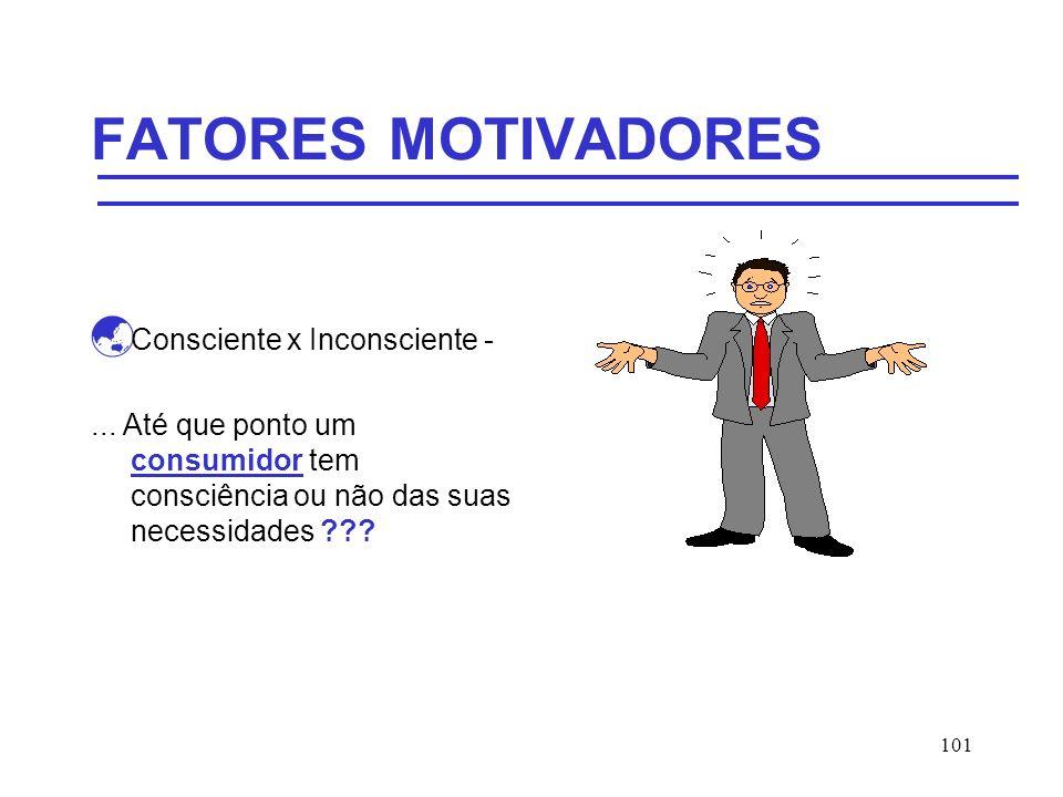 FATORES MOTIVADORES Consciente x Inconsciente -