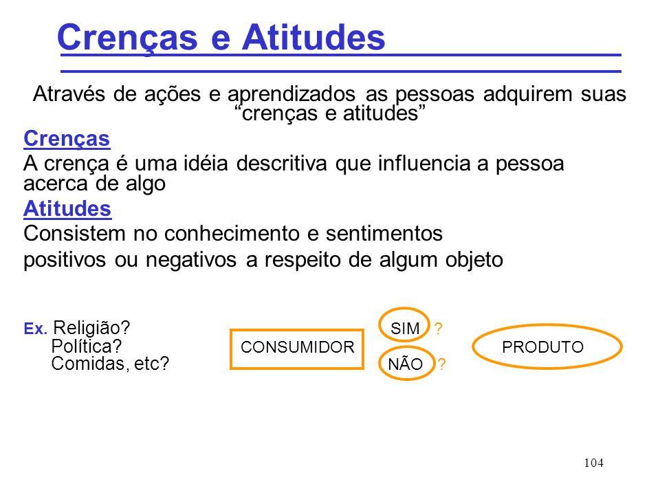 Crenças e Atitudes Através de ações e aprendizados as pessoas adquirem suas crenças e atitudes Crenças.