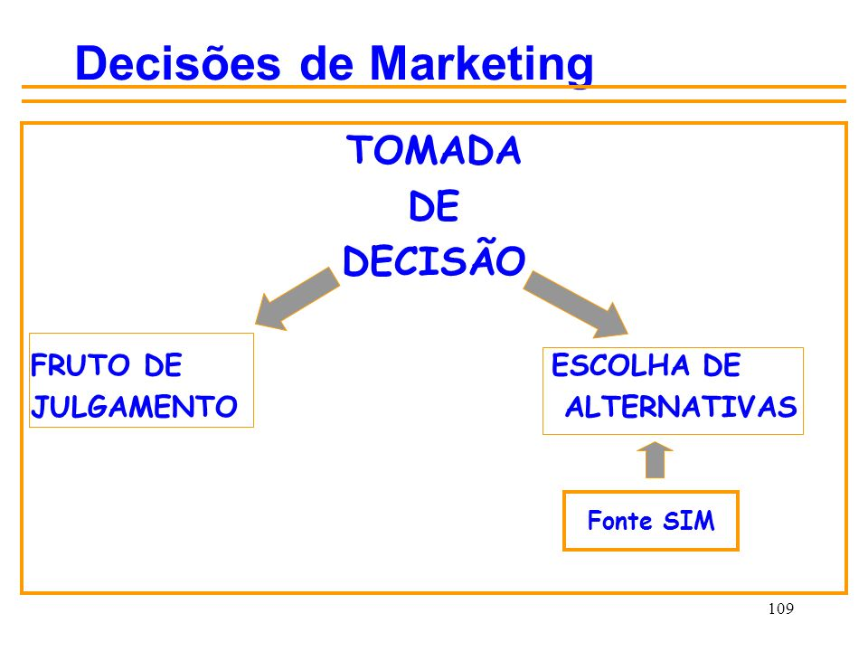 Decisões de Marketing TOMADA DE DECISÃO FRUTO DE ESCOLHA DE