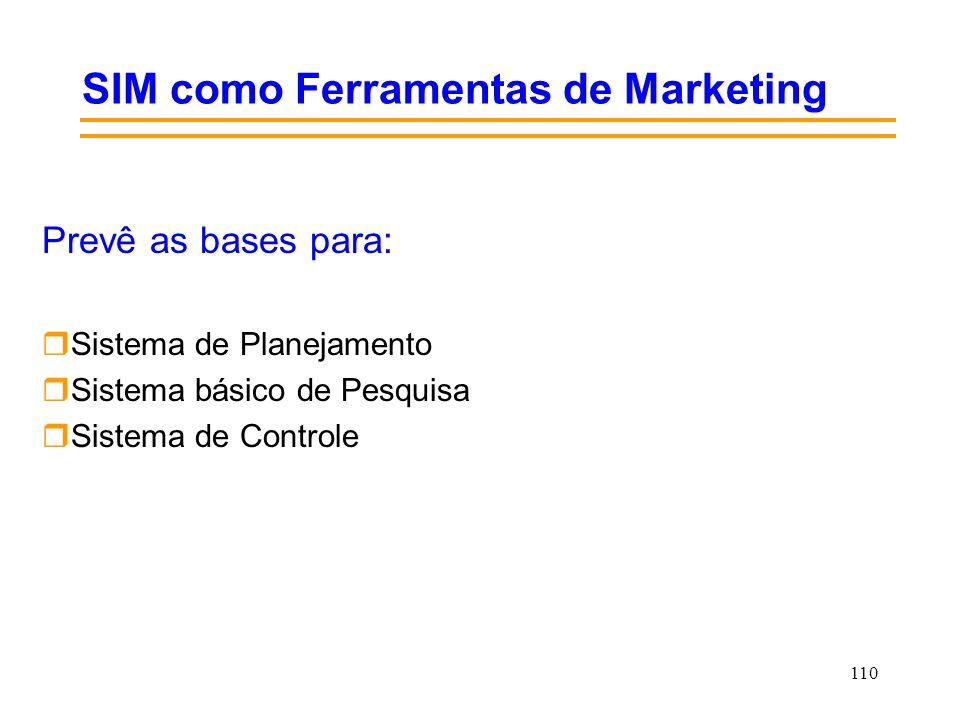 SIM como Ferramentas de Marketing