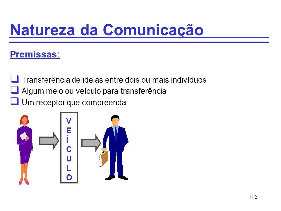 Natureza da Comunicação