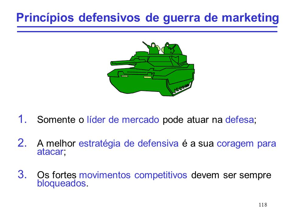 Princípios defensivos de guerra de marketing