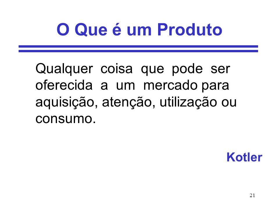 O Que é um Produto Qualquer coisa que pode ser oferecida a um mercado para aquisição, atenção, utilização ou consumo.