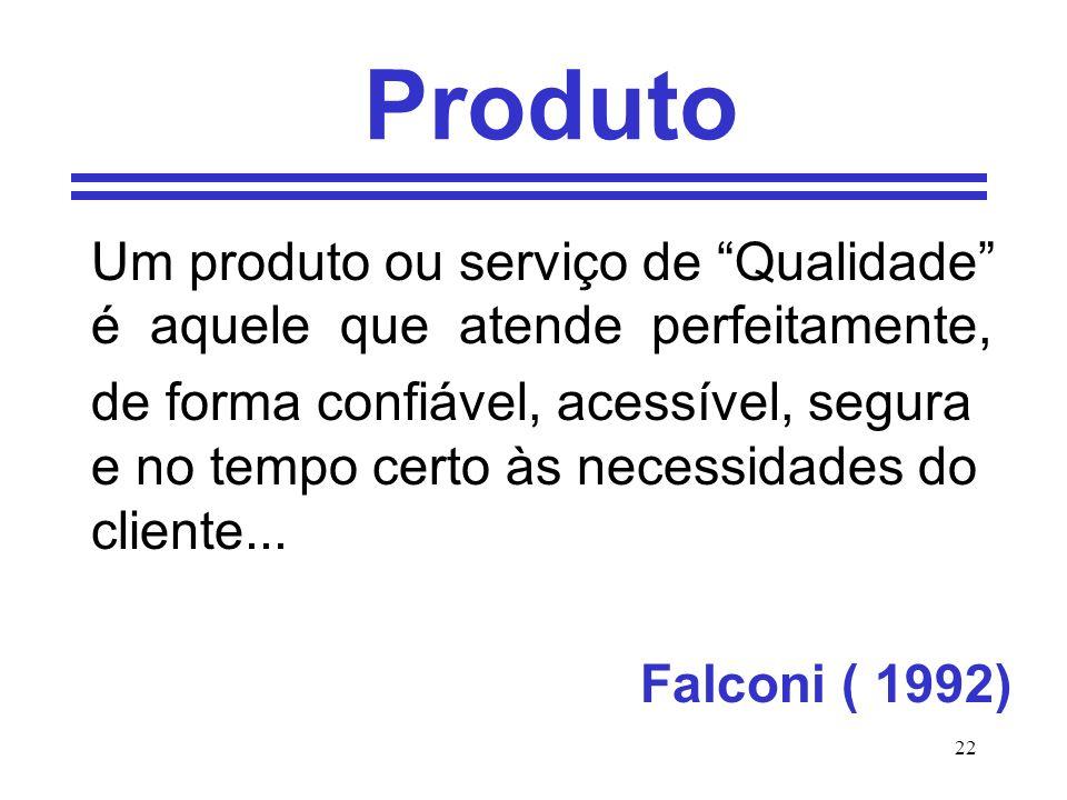 Produto Um produto ou serviço de Qualidade é aquele que atende perfeitamente,