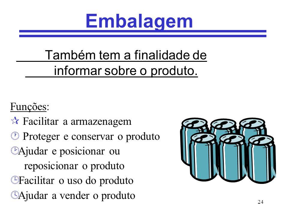 Também tem a finalidade de informar sobre o produto.