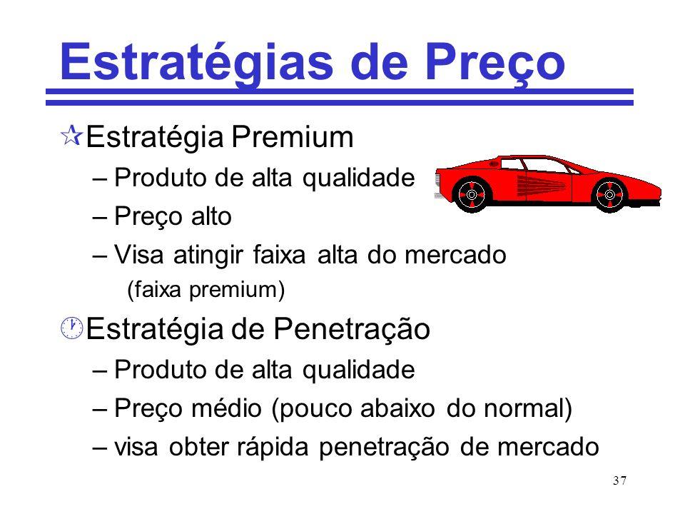 Estratégias de Preço Estratégia Premium Estratégia de Penetração