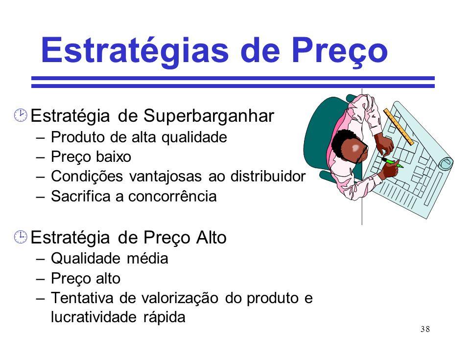 Estratégias de Preço Estratégia de Superbarganhar