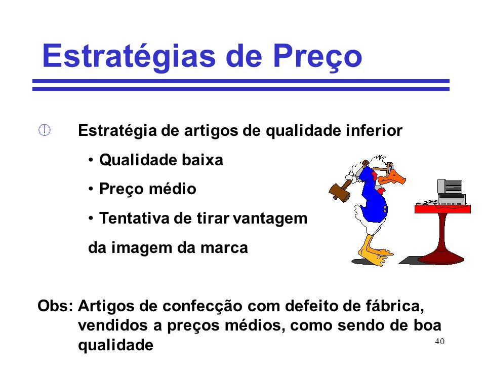 Estratégias de Preço Estratégia de artigos de qualidade inferior