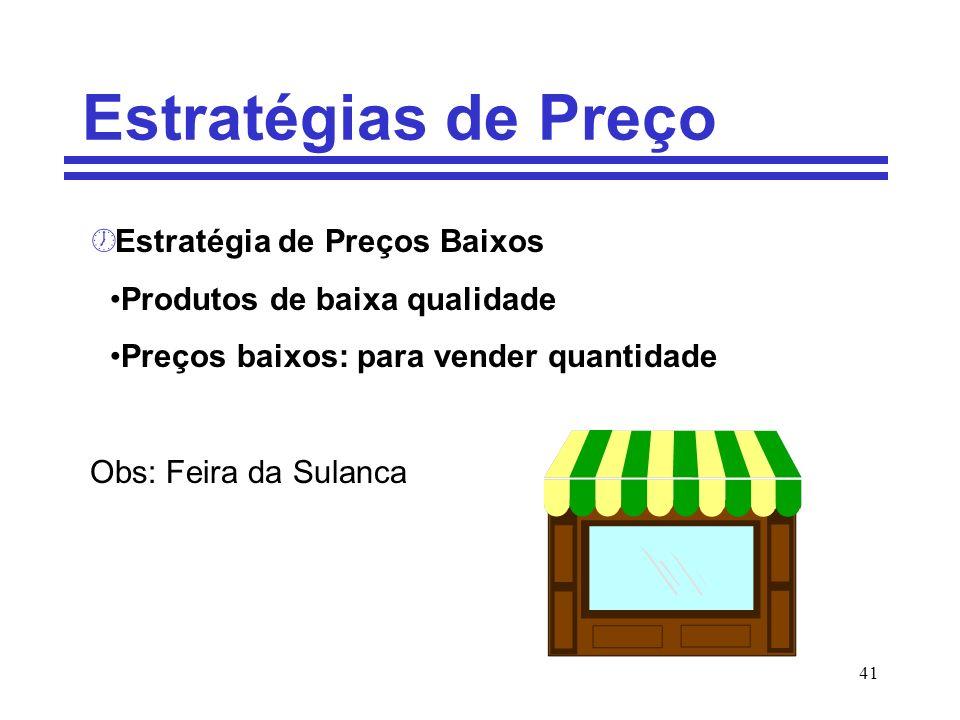 Estratégias de Preço Estratégia de Preços Baixos