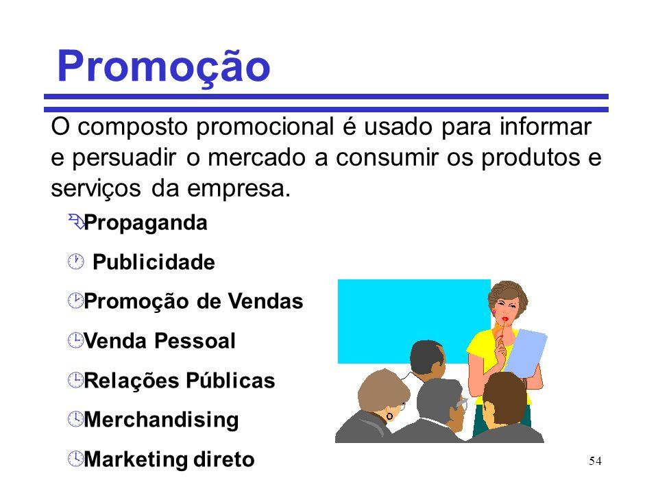 Promoção O composto promocional é usado para informar e persuadir o mercado a consumir os produtos e serviços da empresa.