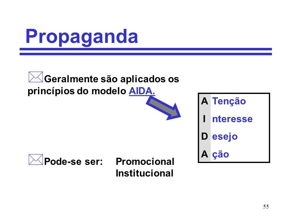 Propaganda Geralmente são aplicados os princípios do modelo AIDA.