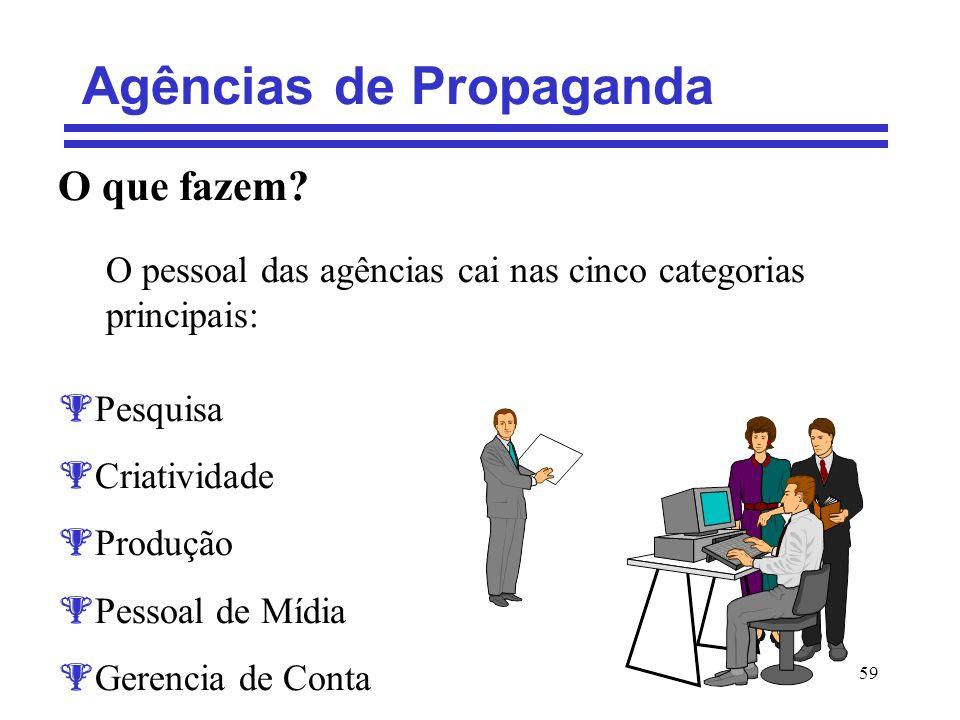 Agências de Propaganda