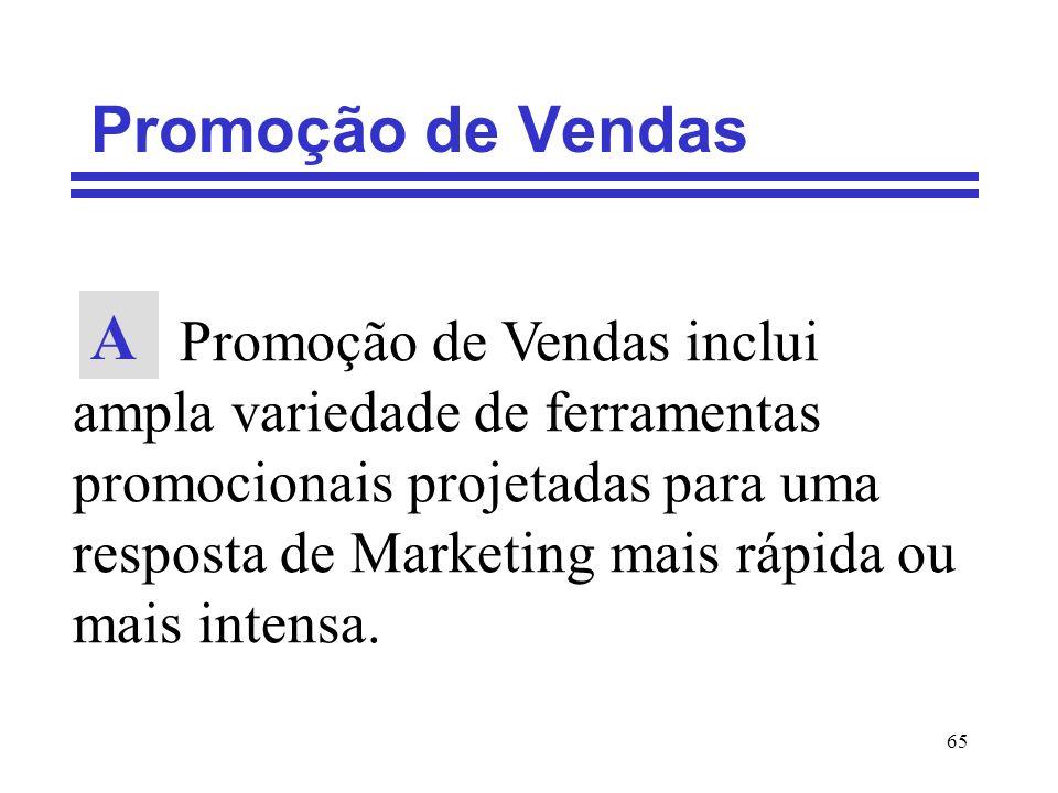 Promoção de Vendas A.