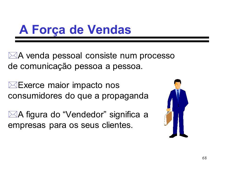 A Força de Vendas A venda pessoal consiste num processo de comunicação pessoa a pessoa.