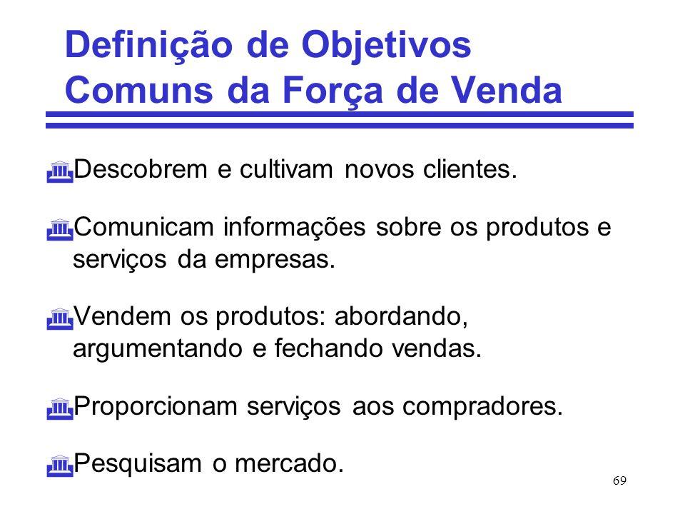Definição de Objetivos Comuns da Força de Venda