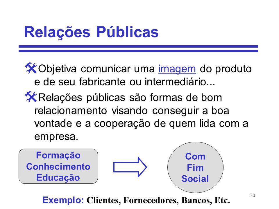 Relações Públicas Objetiva comunicar uma imagem do produto e de seu fabricante ou intermediário...