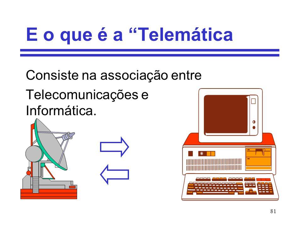 E o que é a Telemática Consiste na associação entre