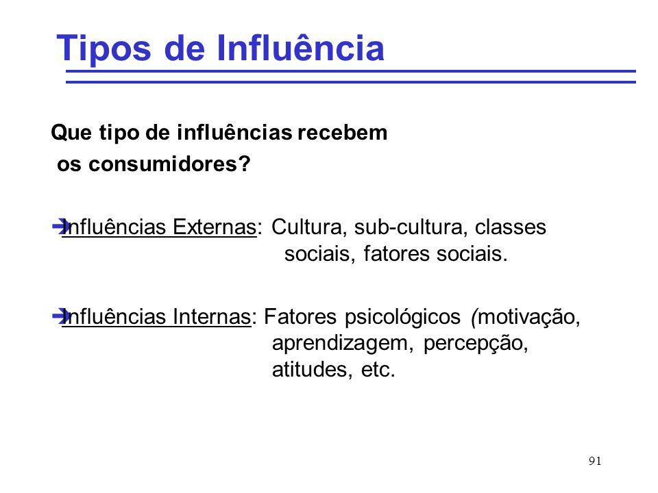 Tipos de Influência Que tipo de influências recebem os consumidores