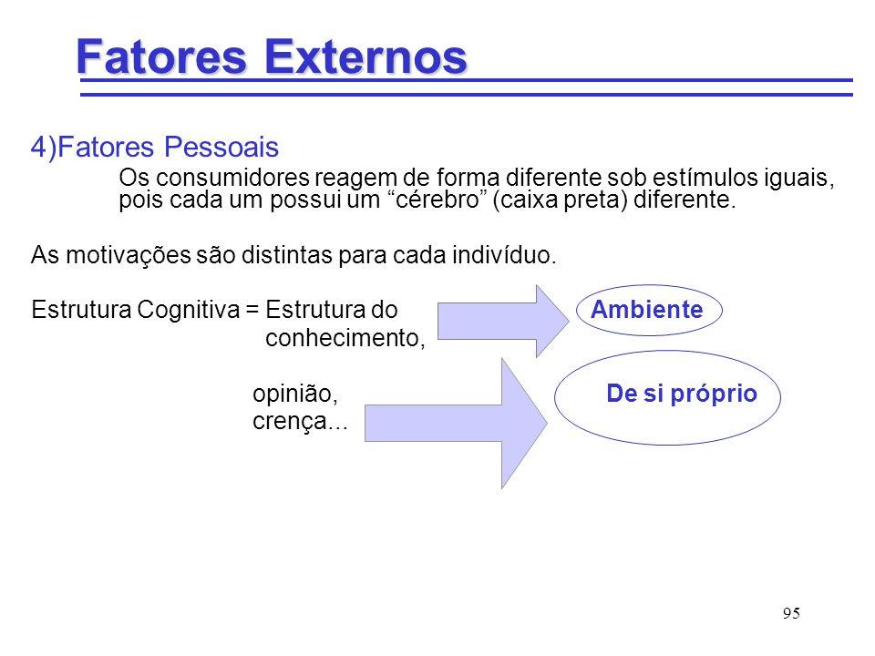 Fatores Externos 4)Fatores Pessoais