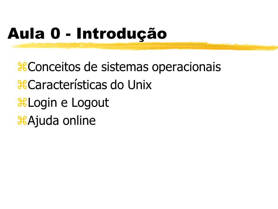 Aula 0 - Introdução Conceitos de sistemas operacionais
