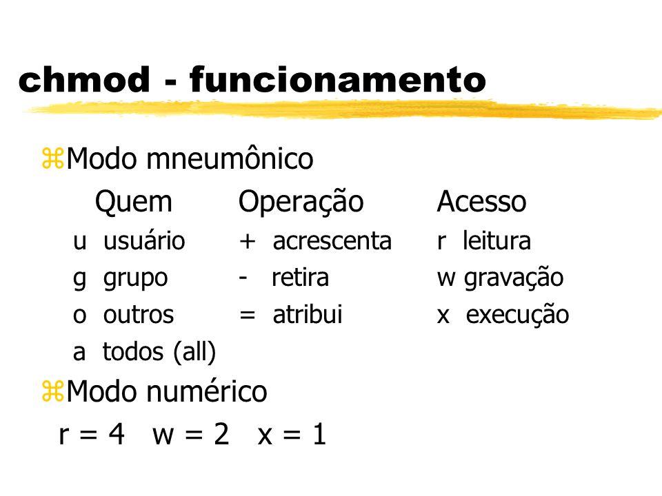 chmod - funcionamento Modo mneumônico Quem Operação Acesso