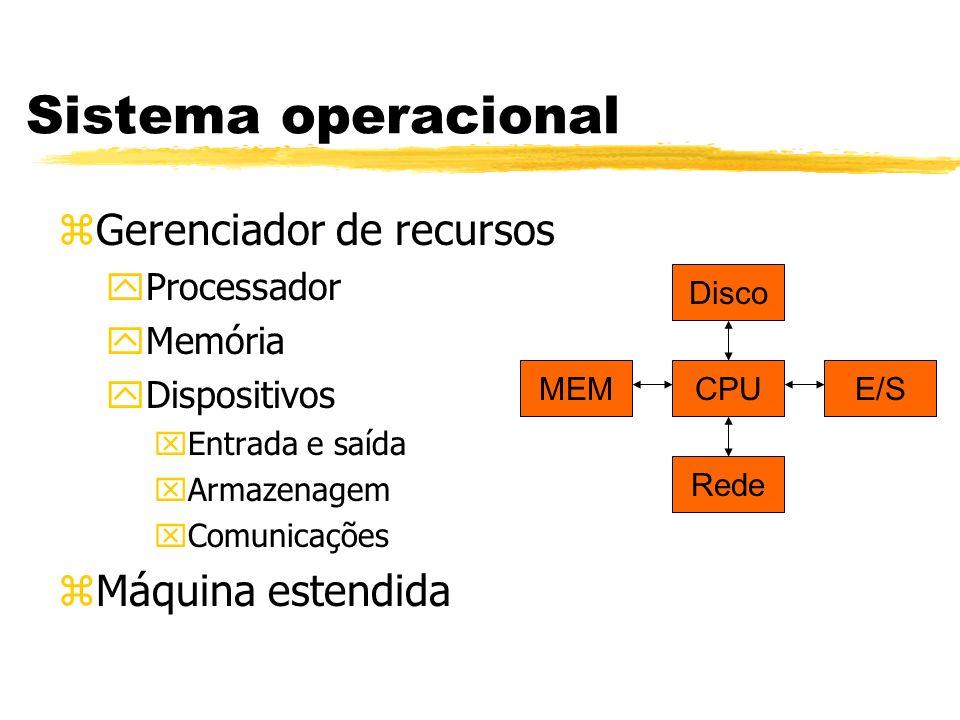Sistema operacional Gerenciador de recursos Máquina estendida