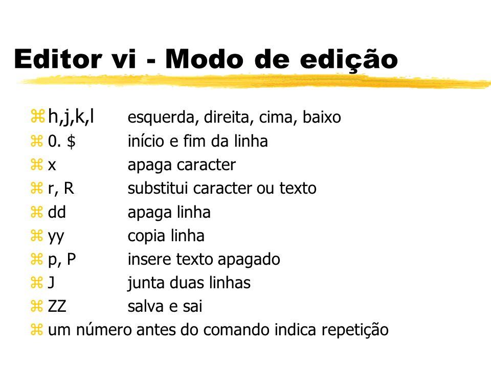 Editor vi - Modo de edição