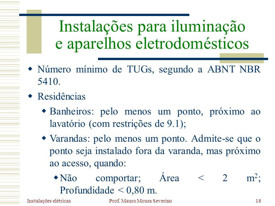 Instalações para iluminação e aparelhos eletrodomésticos