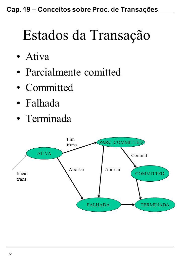 Estados da Transação Ativa Parcialmente comitted Committed Falhada