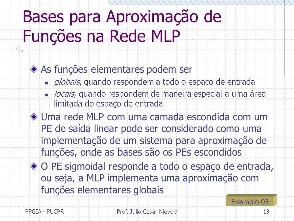 Bases para Aproximação de Funções na Rede MLP
