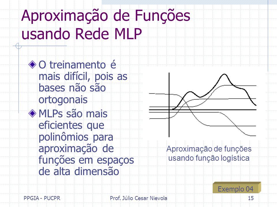 Aproximação de Funções usando Rede MLP