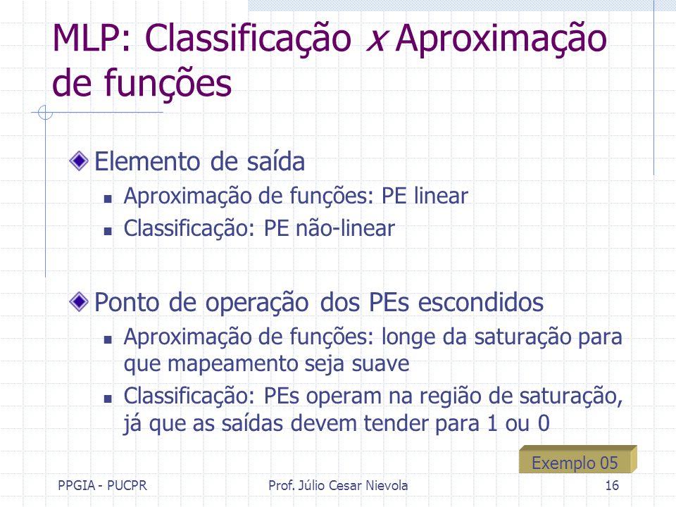 MLP: Classificação x Aproximação de funções