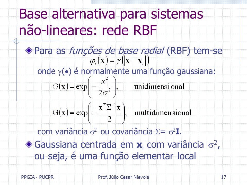 Base alternativa para sistemas não-lineares: rede RBF