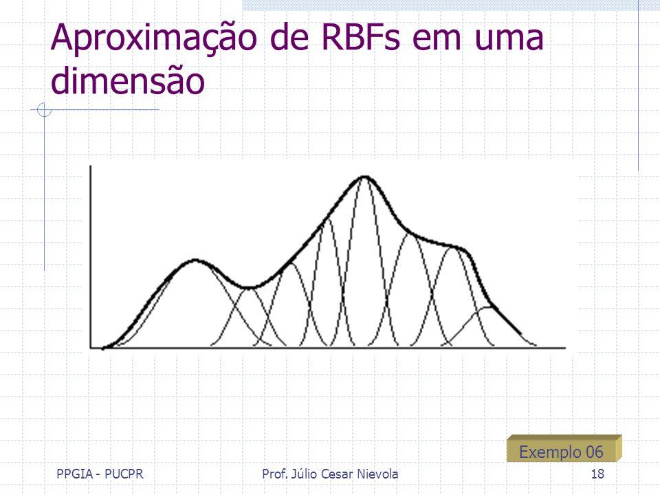 Aproximação de RBFs em uma dimensão