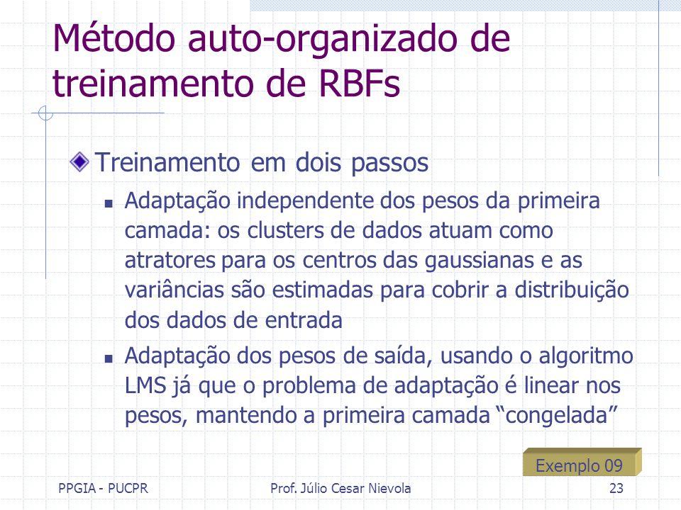 Método auto-organizado de treinamento de RBFs