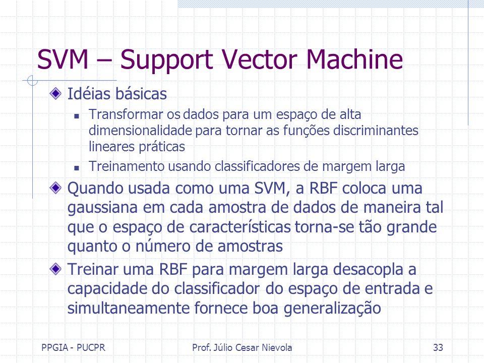 SVM – Support Vector Machine