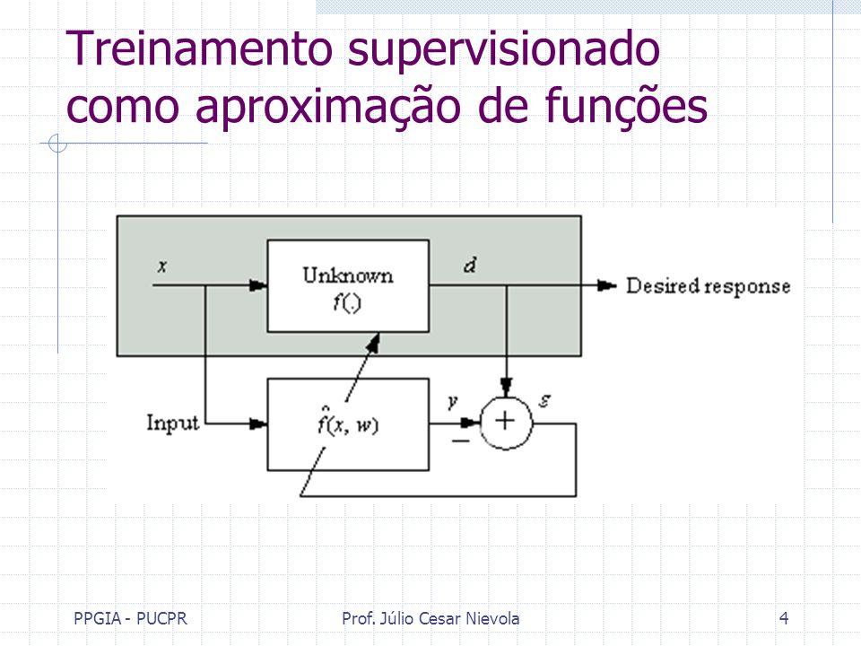 Treinamento supervisionado como aproximação de funções