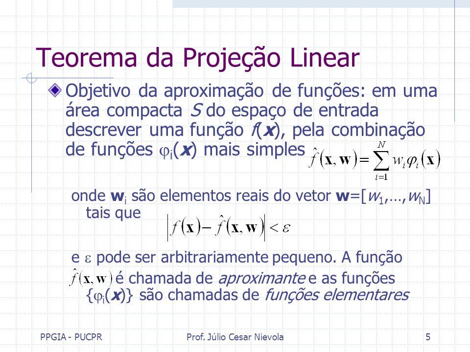 Teorema da Projeção Linear