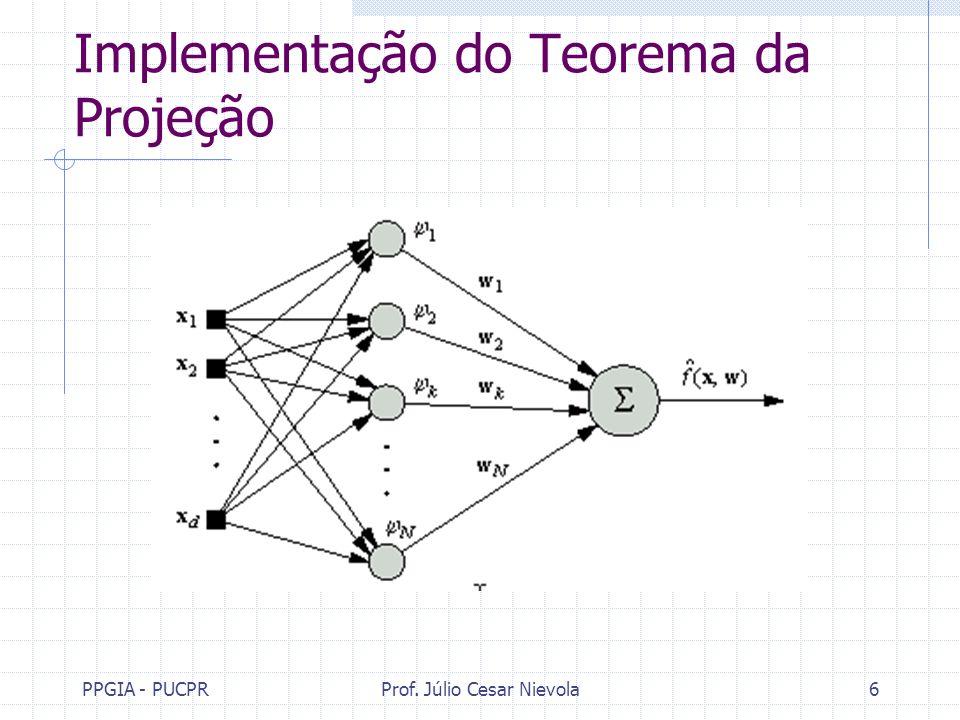 Implementação do Teorema da Projeção