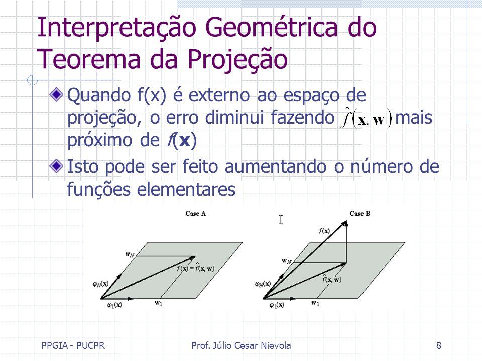 Interpretação Geométrica do Teorema da Projeção