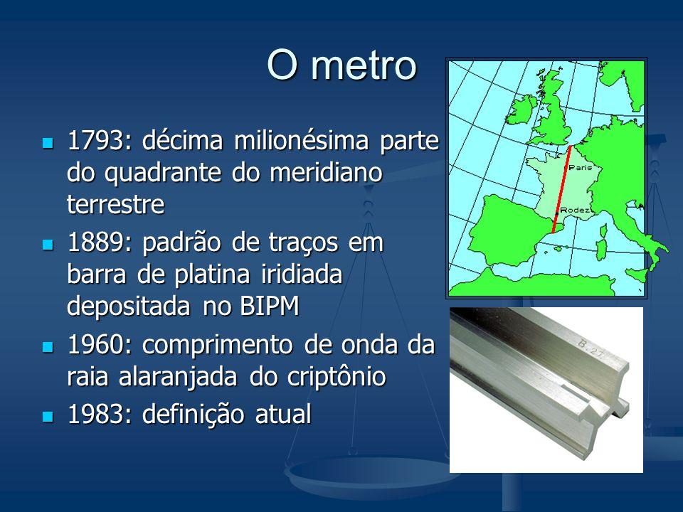 O metro1793: décima milionésima parte do quadrante do meridiano terrestre. 1889: padrão de traços em barra de platina iridiada depositada no BIPM.
